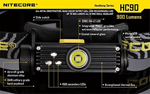 stirnlampe nitecore hc90 kopflampe test vergleich im. Black Bedroom Furniture Sets. Home Design Ideas