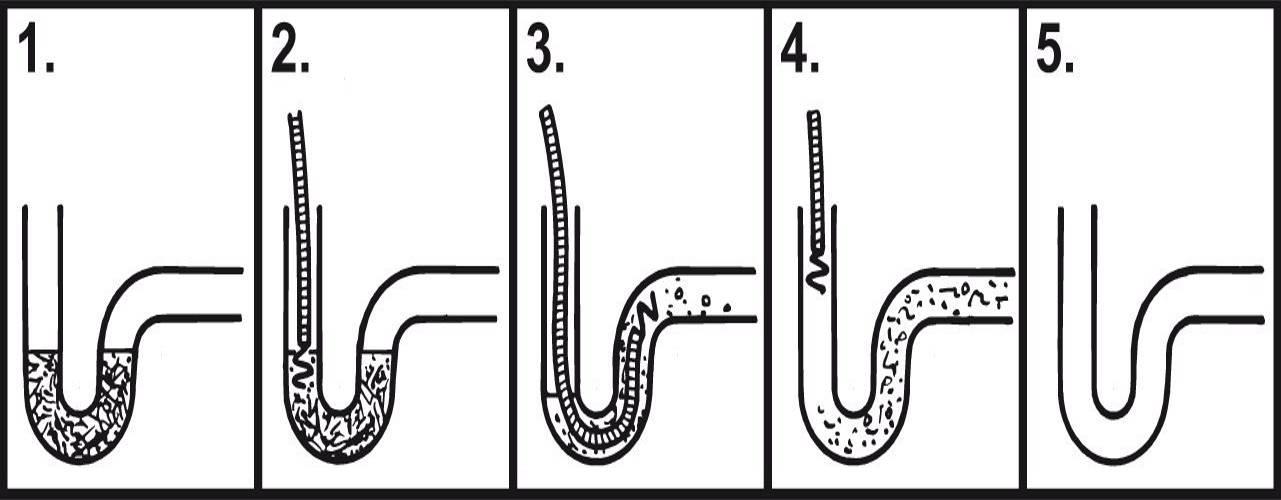 Rohrreinigungsspirale